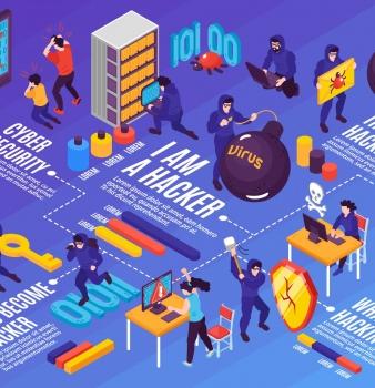 Retour sur la conférence 'Montée inexorable de la cybercriminalité et nouveaux piratages informatiques'